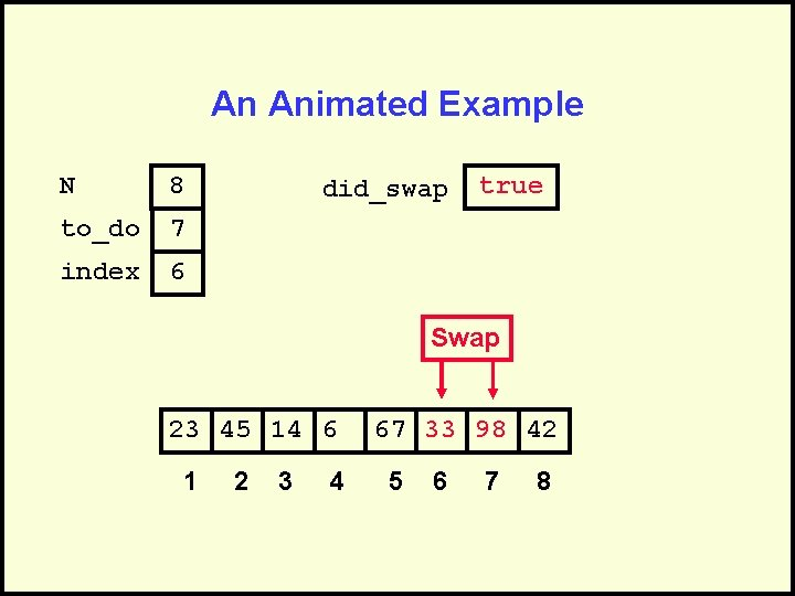 An Animated Example N 8 to_do 7 index 6 did_swap true Swap 23 45