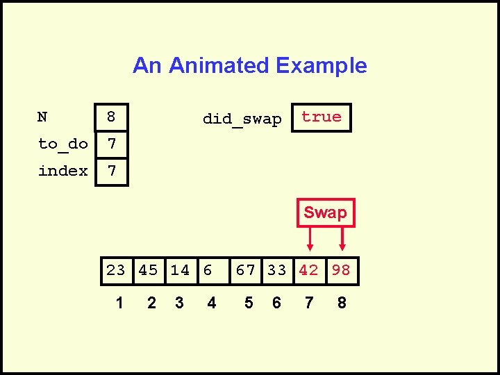 An Animated Example N 8 to_do 7 index 7 did_swap true Swap 23 45