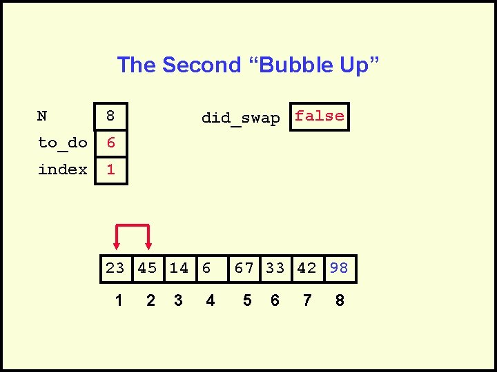 """The Second """"Bubble Up"""" N 8 to_do 6 index 1 did_swap false 23 45"""