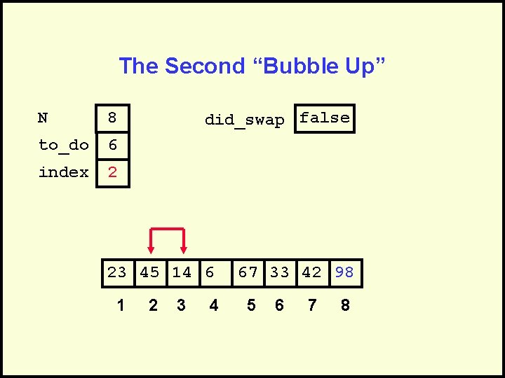 """The Second """"Bubble Up"""" N 8 to_do 6 index 2 did_swap false 23 45"""