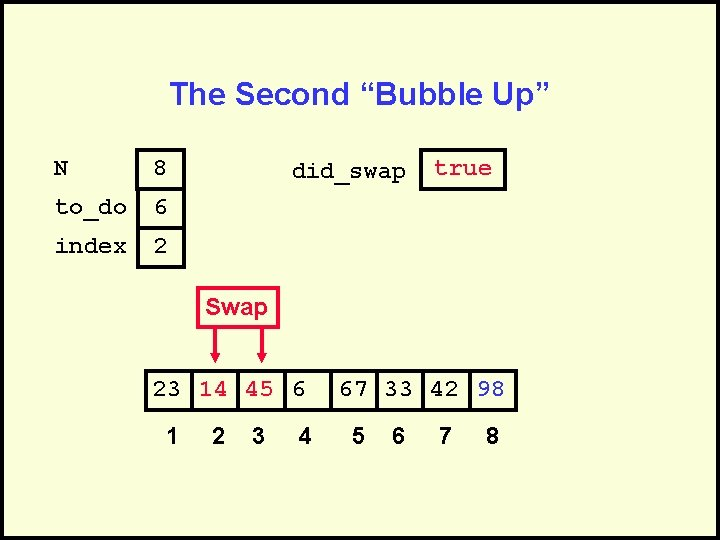 """The Second """"Bubble Up"""" N 8 to_do 6 index 2 did_swap true Swap 23"""