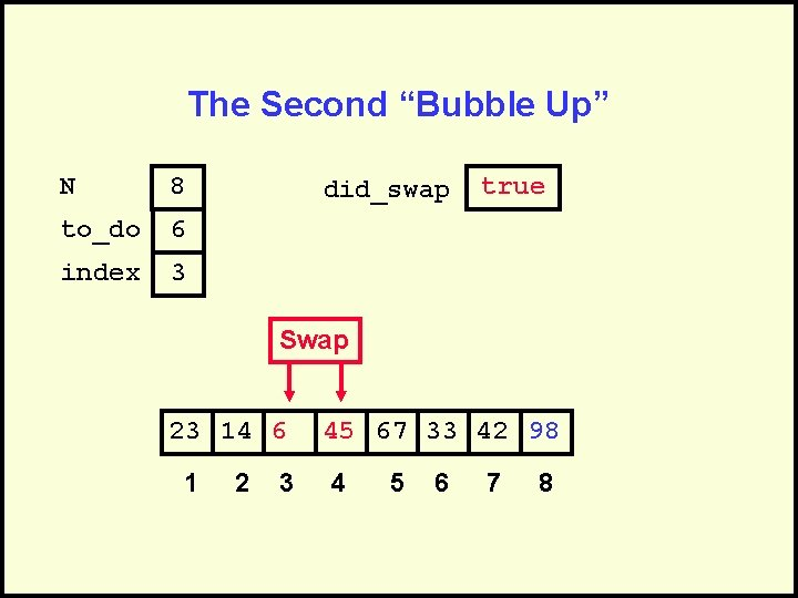 """The Second """"Bubble Up"""" N 8 to_do 6 index 3 did_swap true Swap 23"""