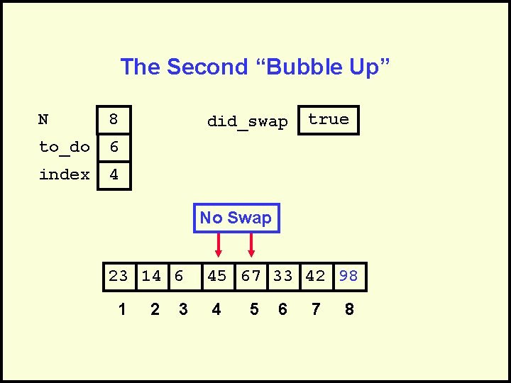 """The Second """"Bubble Up"""" N 8 to_do 6 index 4 did_swap true No Swap"""