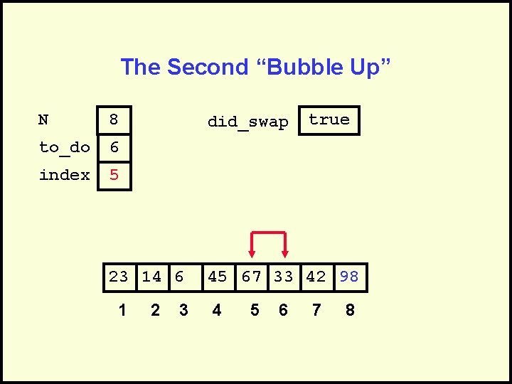 """The Second """"Bubble Up"""" N 8 to_do 6 index 5 did_swap 23 14 6"""