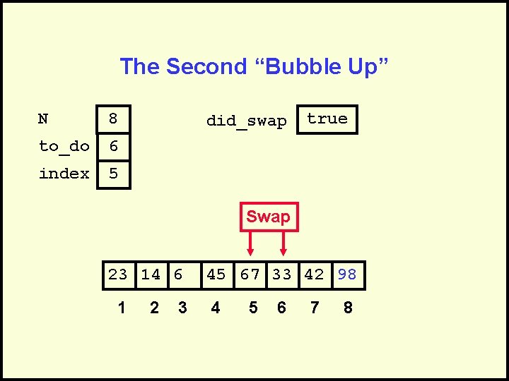 """The Second """"Bubble Up"""" N 8 to_do 6 index 5 did_swap true Swap 23"""