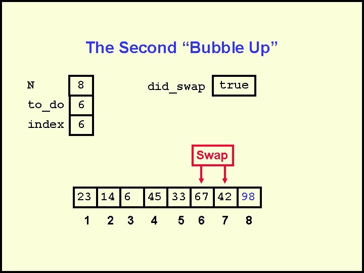 """The Second """"Bubble Up"""" N 8 to_do 6 index 6 did_swap true Swap 23"""
