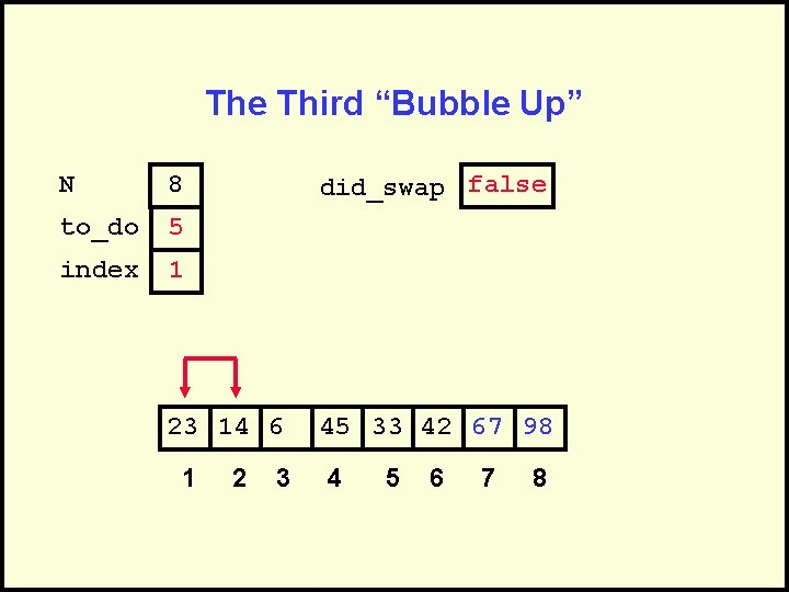 """The Third """"Bubble Up"""" N 8 to_do 5 index 1 did_swap false 23 14"""