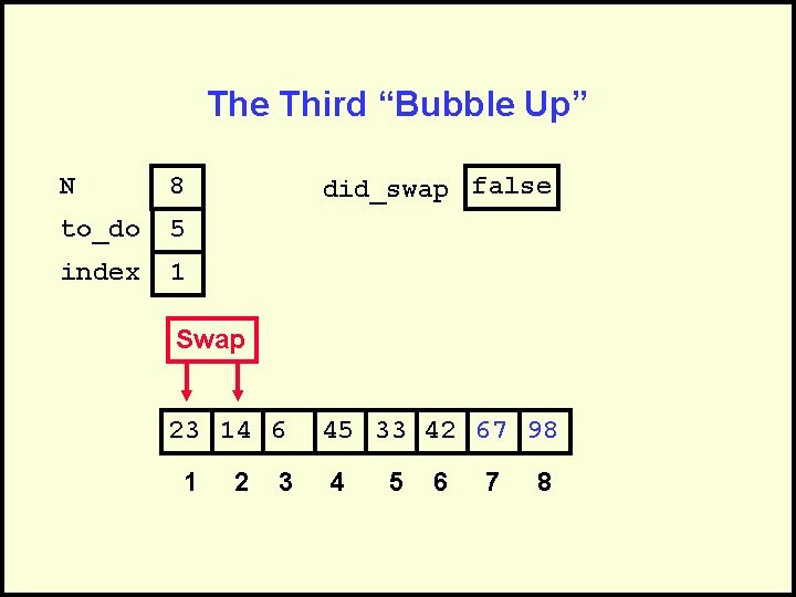 """The Third """"Bubble Up"""" N 8 to_do 5 index 1 did_swap false Swap 23"""