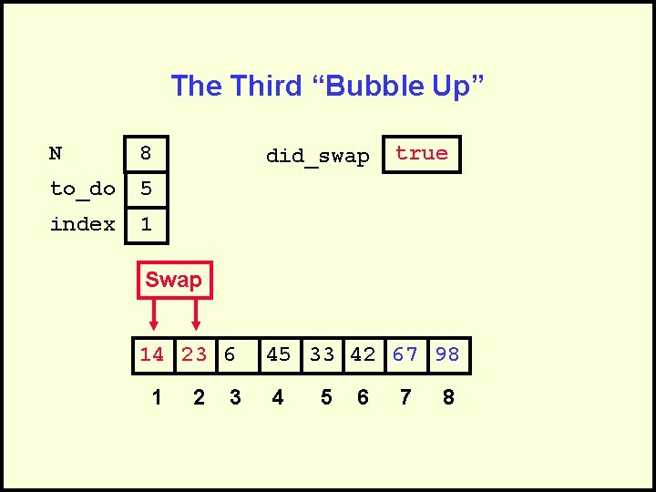 """The Third """"Bubble Up"""" N 8 to_do 5 index 1 did_swap true Swap 14"""