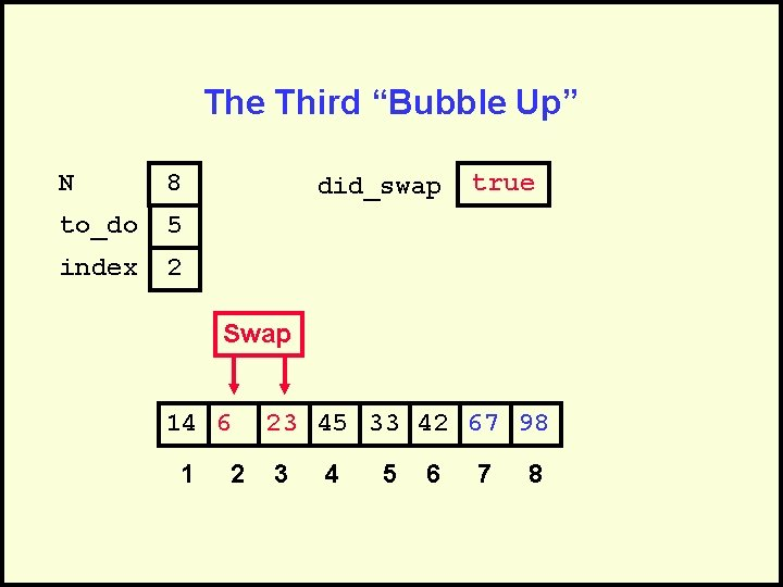 """The Third """"Bubble Up"""" N 8 to_do 5 index 2 did_swap true Swap 14"""