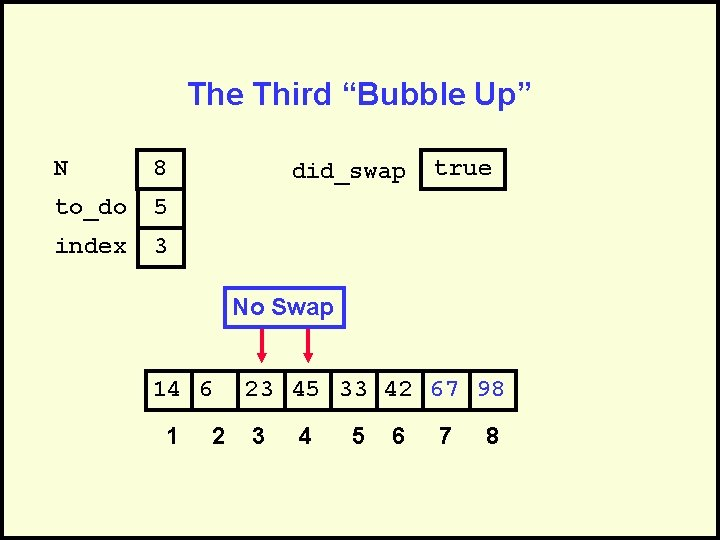 """The Third """"Bubble Up"""" N 8 to_do 5 index 3 did_swap true No Swap"""