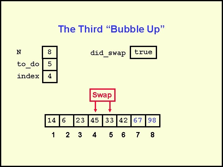 """The Third """"Bubble Up"""" N 8 to_do 5 index 4 did_swap true Swap 14"""