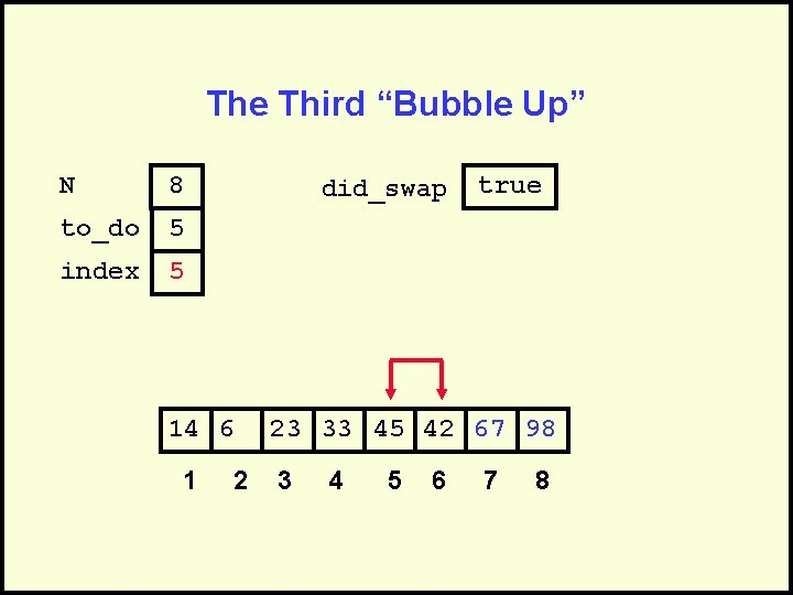 """The Third """"Bubble Up"""" N 8 to_do 5 index 5 did_swap 14 6 1"""