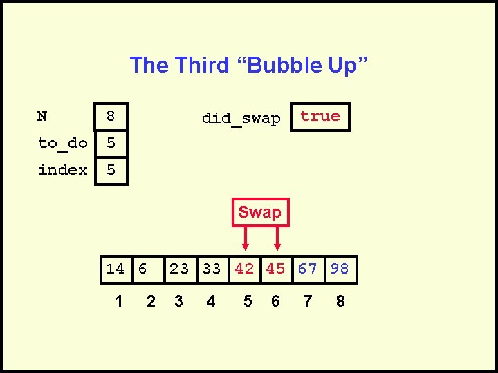 """The Third """"Bubble Up"""" N 8 to_do 5 index 5 did_swap true Swap 14"""