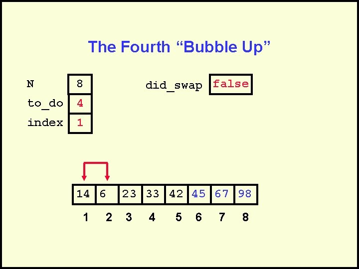"""The Fourth """"Bubble Up"""" N 8 to_do 4 index 1 did_swap false 14 6"""
