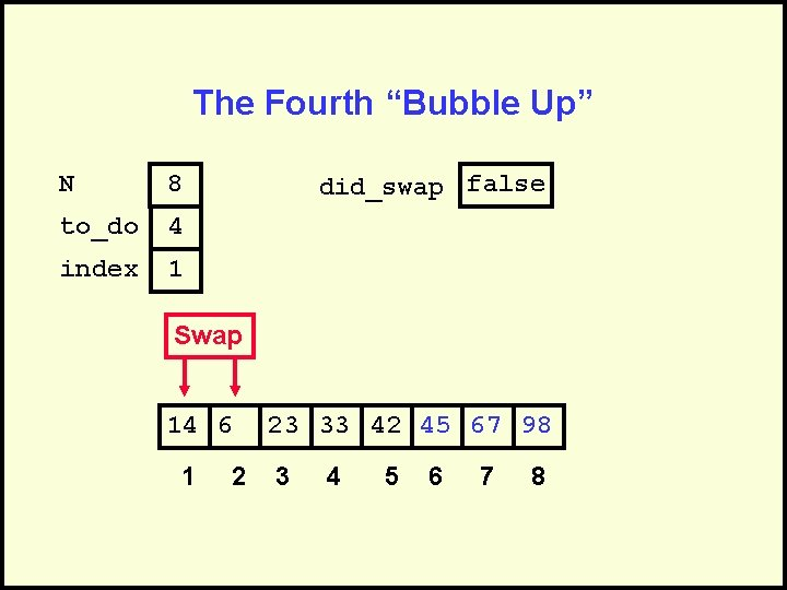 """The Fourth """"Bubble Up"""" N 8 to_do 4 index 1 did_swap false Swap 14"""