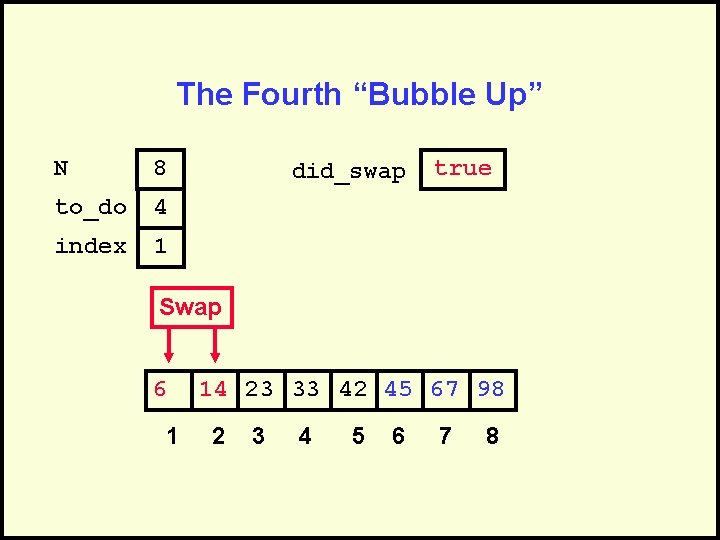 """The Fourth """"Bubble Up"""" N 8 to_do 4 index 1 did_swap true Swap 6"""