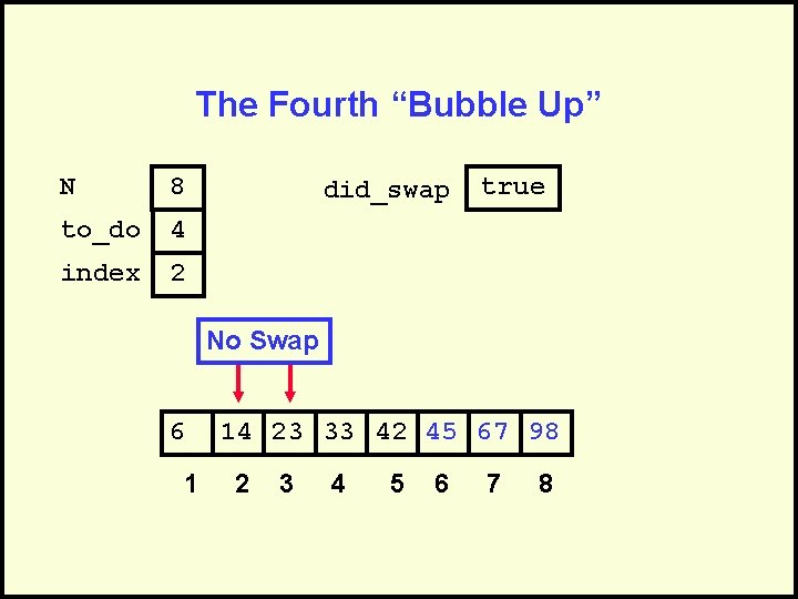 """The Fourth """"Bubble Up"""" N 8 to_do 4 index 2 did_swap true No Swap"""