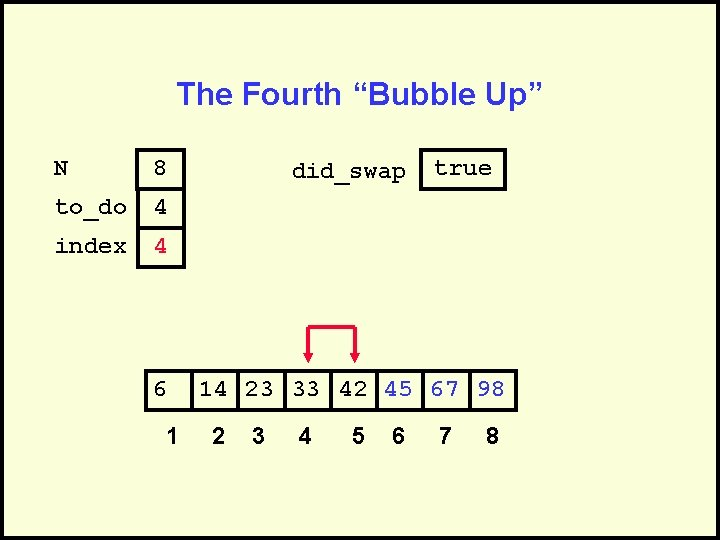 """The Fourth """"Bubble Up"""" N 8 to_do 4 index 4 6 1 did_swap true"""