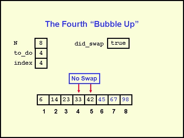 """The Fourth """"Bubble Up"""" N 8 to_do 4 index 4 did_swap true No Swap"""