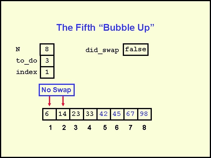 """The Fifth """"Bubble Up"""" N 8 to_do 3 index 1 did_swap false No Swap"""