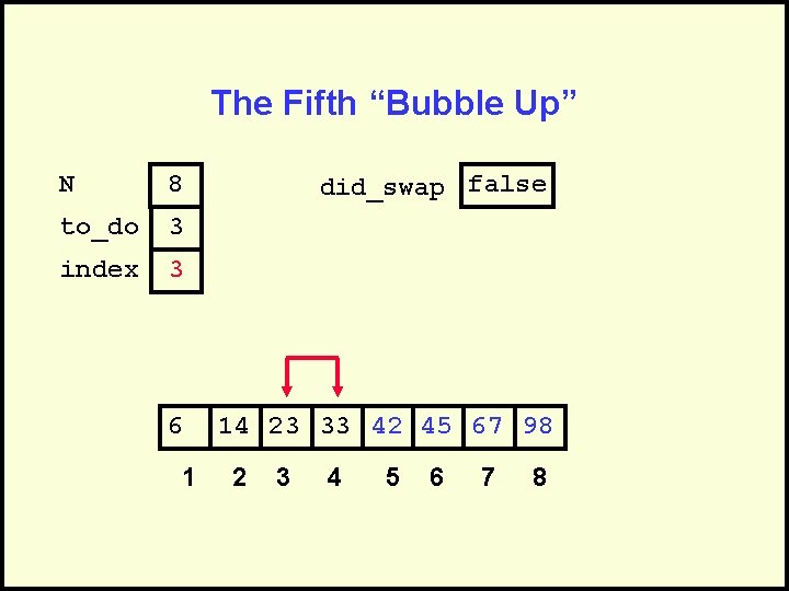 """The Fifth """"Bubble Up"""" N 8 to_do 3 index 3 6 1 did_swap false"""