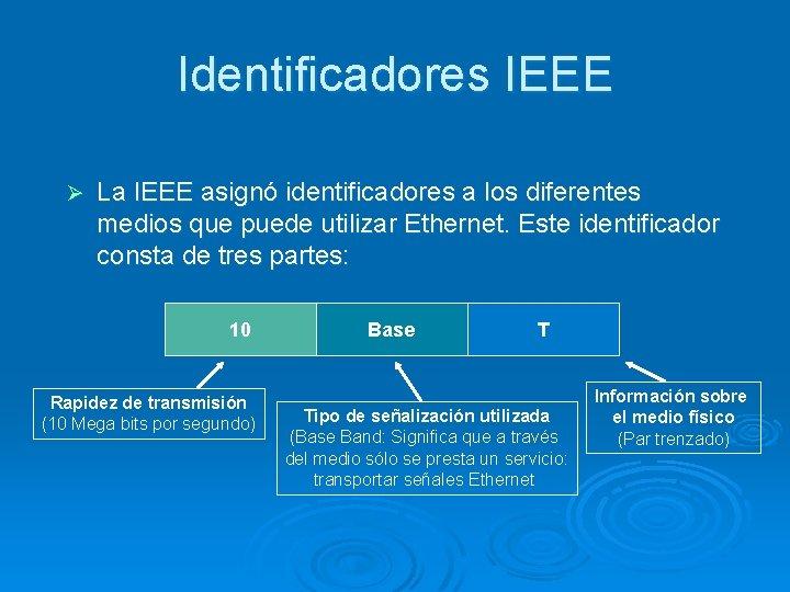 Identificadores IEEE Ø La IEEE asignó identificadores a los diferentes medios que puede utilizar