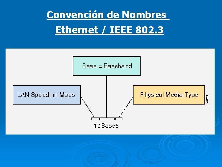 Convención de Nombres Ethernet / IEEE 802. 3