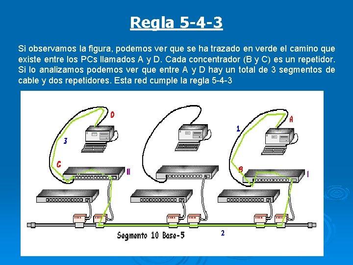 Regla 5 -4 -3 Si observamos la figura, podemos ver que se ha trazado