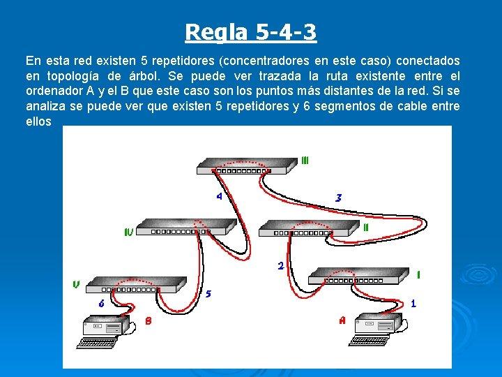 Regla 5 -4 -3 En esta red existen 5 repetidores (concentradores en este caso)