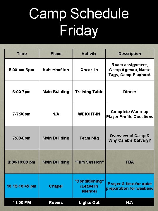Camp Schedule Friday Time Place Activity Description 5: 00 pm-6 pm Kaiserhof Inn Check-in
