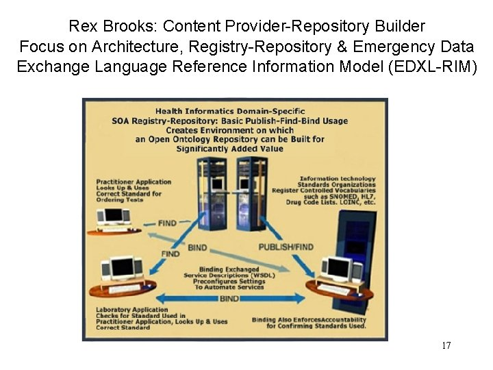 Rex Brooks: Content Provider-Repository Builder Focus on Architecture, Registry-Repository & Emergency Data Exchange Language