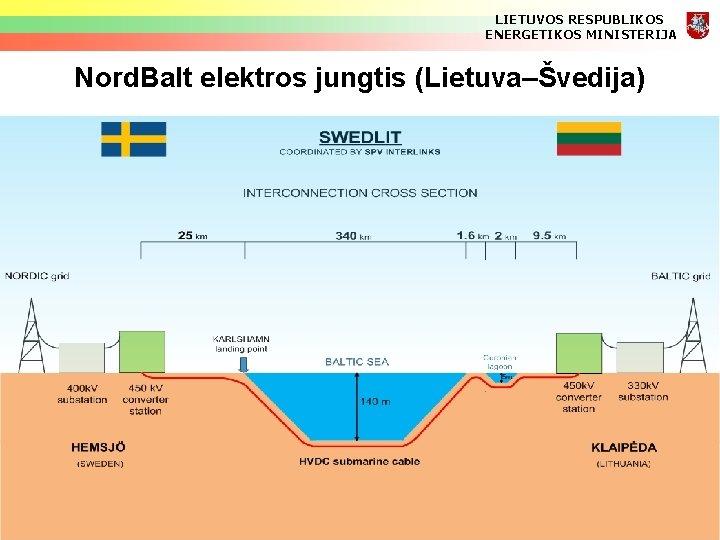 LIETUVOS RESPUBLIKOS ENERGETIKOS MINISTERIJA Nord. Balt elektros jungtis (Lietuva–Švedija)