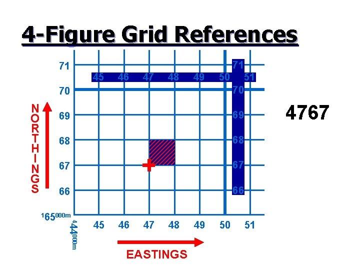 4 -Figure Grid References 71 71 45 N O R T H I N