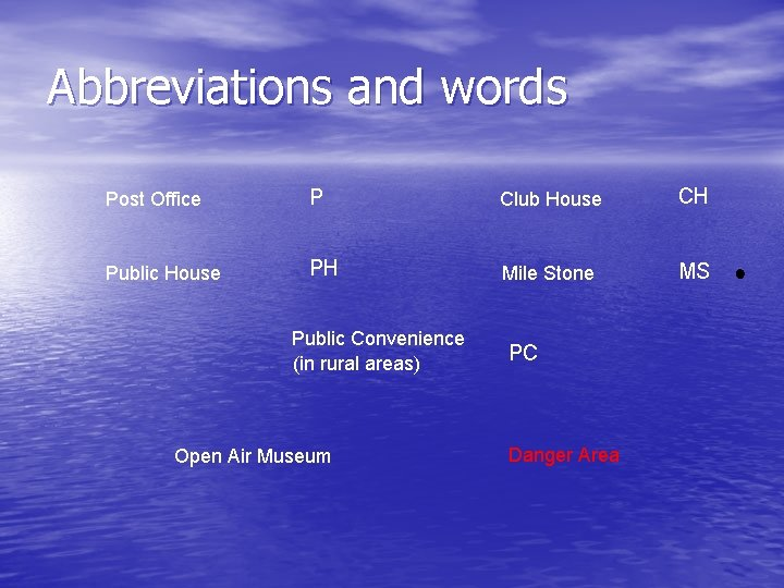 Abbreviations and words Post Office P Club House CH Public House PH Mile Stone