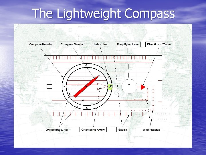 The Lightweight Compass