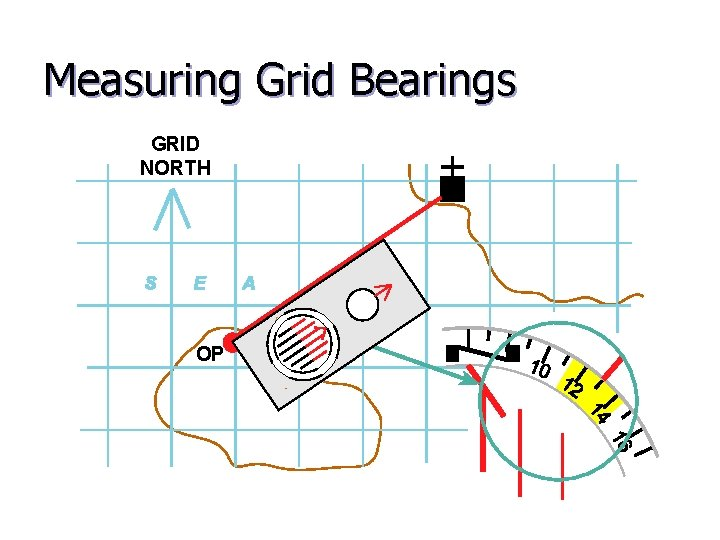 Measuring Grid Bearings GRID NORTH OP