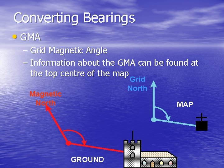 Converting Bearings • GMA – Grid Magnetic Angle – Information about the GMA can