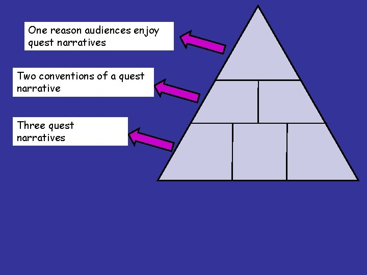 One reason audiences enjoy quest narratives Two conventions of a quest narrative Three quest