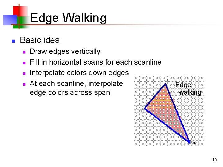 Edge Walking n Basic idea: n n Draw edges vertically Fill in horizontal spans