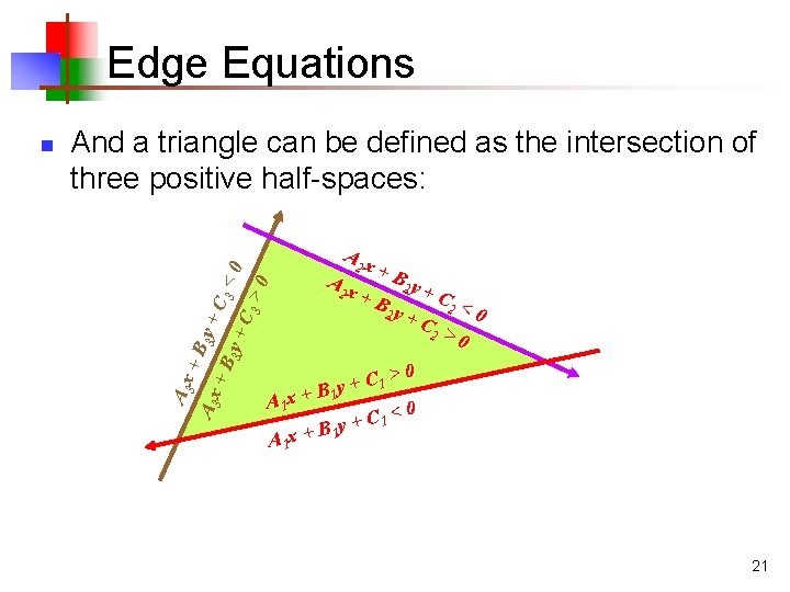 Edge Equations And a triangle can be defined as the intersection of three positive