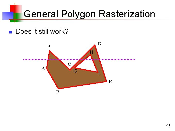 General Polygon Rasterization n Does it still work? D B H C A G