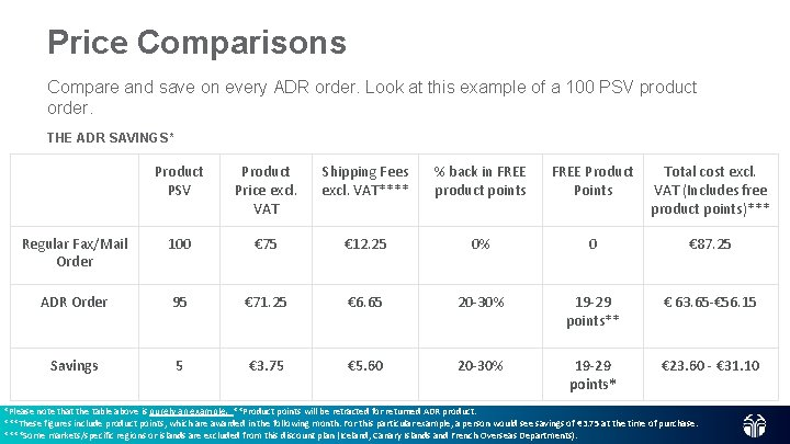 Price Comparisons Compare and save on every ADR order. Look at this example of