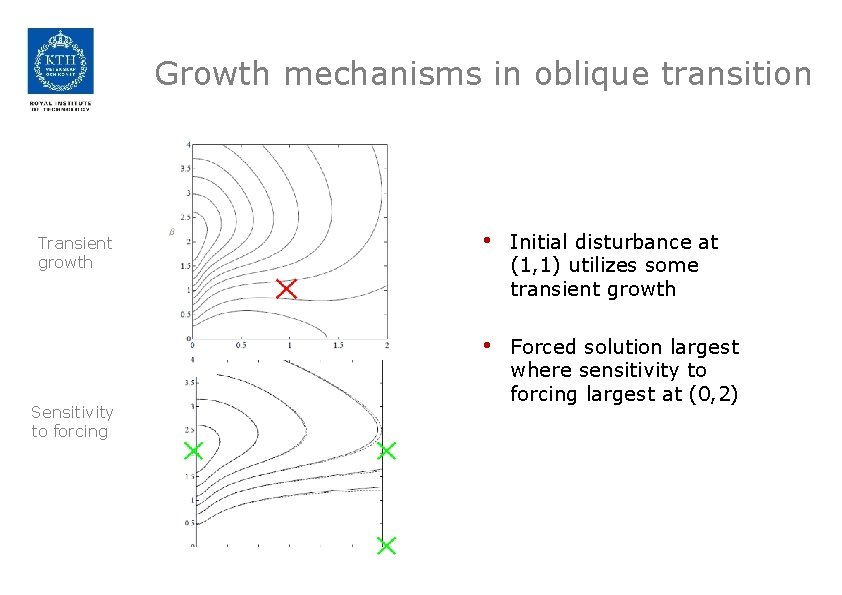Growth mechanisms in oblique transition Transient growth Sensitivity to forcing • Initial disturbance at