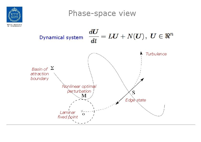 Phase-space view Dynamical system Turbulence Basin of attraction boundary Nonlinear optimal perturbation Edge state