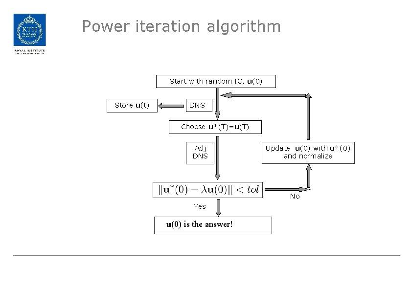 Power iteration algorithm Start with random IC, u(0) Store u(t) DNS Choose u*(T)=u(T) Adj