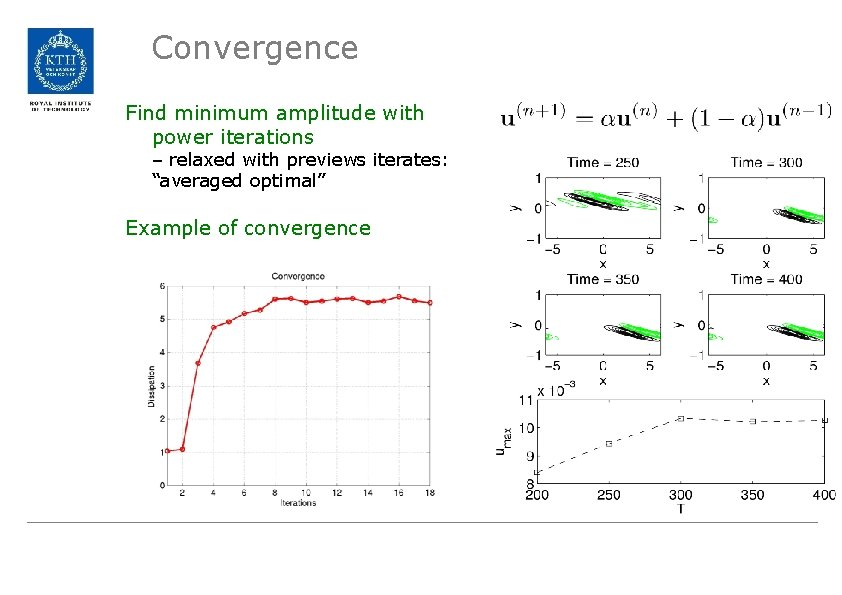 """Convergence Find minimum amplitude with power iterations – relaxed with previews iterates: """"averaged optimal"""""""