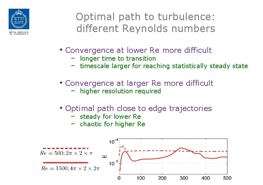 Optimal path to turbulence: different Reynolds numbers • Convergence at lower Re more difficult