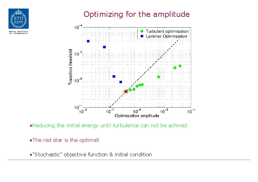 Optimizing for the amplitude • Reducing the initial energy until turbulence can not be
