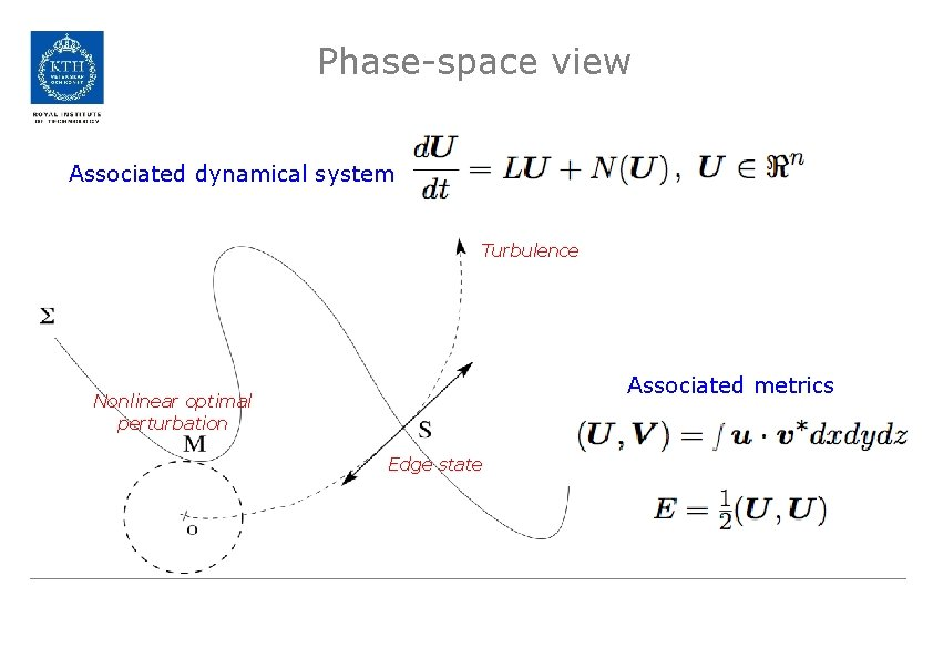 Phase-space view Associated dynamical system Turbulence Associated metrics Nonlinear optimal perturbation Edge state